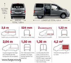 Medidas interiores de las furgos y 4x4 car pinterest camper camper van y campervan - Medidas interiores furgonetas ...