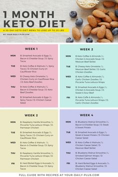 Keto Diet Menu: Keto Meal Plan for Beginners - Diet Plan & Diet Recipes Easy Keto Meal Plan, Ketogenic Diet Meal Plan, Ketogenic Diet For Beginners, Diet Meal Plans, Ketogenic Recipes, Diet Recipes, Diet Menu, Beginners Diet, Free Diet Plans
