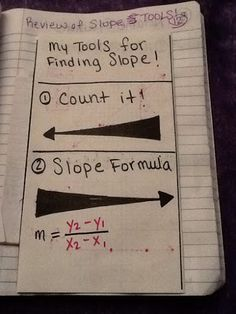 Journal Wizard: My Tool for Finding Slope & Slope Scrabble