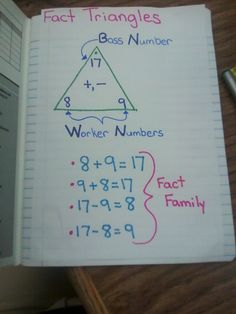 BOSS NUMBER! - Makes Sense!  Math fact family reasource book