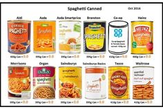 Spaghetti Syn Free Food, Diet Recipes, Healthy Recipes, Healthy Food, Recipies, Healthy Eating, Slimming World Recipes Syn Free, Slimmimg World, Fishcakes