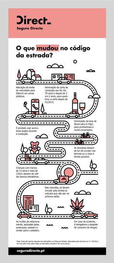 Infographic Design Inspiration - Direct Seguros — Infographics on Behance - CoDesign Magazine Web Design, Layout Design, Informations Design, Plakat Design, Journey Mapping, Timeline Design, Timeline Infographic, Infographic Posters, Design Poster