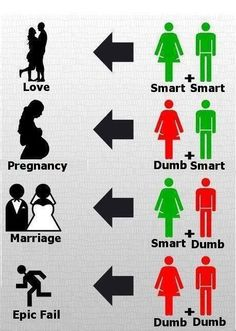 Love is the smartest thing