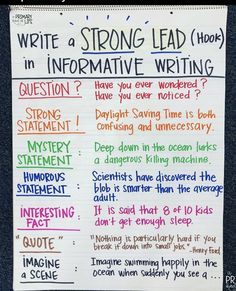 Fourth grade anchor chart Paragraph Writing Worksheets, Essay Writing Skills, Expository Writing, Informational Writing, Writing Lessons, Teaching Writing, Writing Ideas, Writing Workshop, Writing