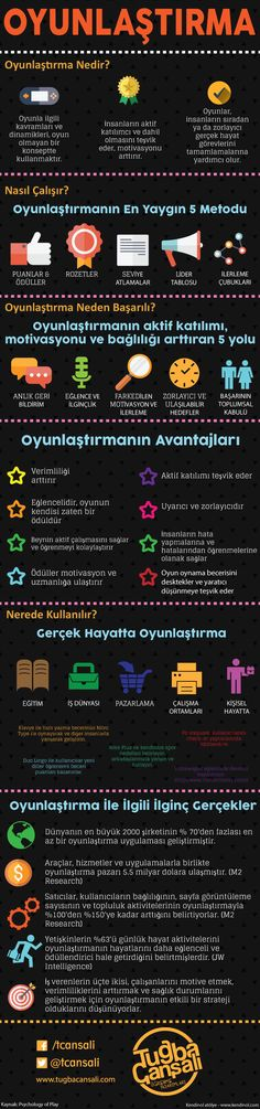 Oyunlaştırma – My Pins Page Kids Education, Special Education, Program Management, Teaching Skills, Flipped Classroom, Montessori Toddler, Class Activities, Yoga For Kids, Primary School