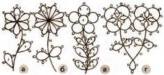 Artis: Flowers #tatting #flower
