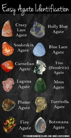 Agate Identification chart