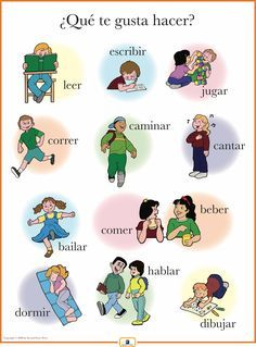 Introduce activity words with this colorful 18 x 24 in. poster that includes a…