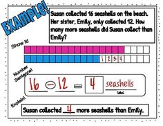 """Subtraction Word Problems- """"How Many More?"""" (subtracting to compare ) Subtraction Strategies, Math Word Problems, How Many, First Grade Math, More Words, Teacher Newsletter, Teacher Pay Teachers, Classroom, How To Apply"""