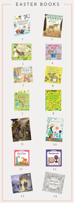 Kids Easter Basket Ideas + Easter Books