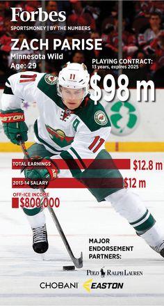 NHL Playoffs: Zach Parise, by the numbers Minn Wild, Minnesota Wild Hockey, Hockey Memes, Ice Hockey Teams, Basketball Funny, Western Conference, National Hockey League, Pittsburgh Penguins, Hockey Players