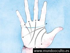 Interpretaciones de las líneas de las manos