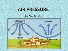 Air Pressure and Weather Powerpoint by Annette Hoover Geography Map, Physical Geography, Teaching Geography, World Geography, Teaching Science, Science Education, Teaching Weather, Weather Science, Weather And Climate