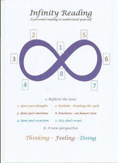 Infinity Reading #Tarot Spread - #Tarot Spread found on Pinterest.
