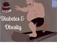 Diabetes and Obesity Global Statistics, Online Personal Training, Adipose Tissue, Sedentary Lifestyle, Abdominal Fat, Strength Training Workouts, Fitness Nutrition, Destiny, Diabetes