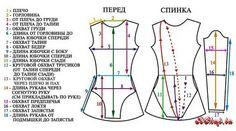 как снять мерки для платья и сделать выкройку 50 размера: 10 тыс изображений найдено в Яндекс.Картинках