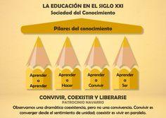 CONVIVIR, COEXISTIR Y LIBERARSE - AUTOR: Convivir, coexistir y liberarse