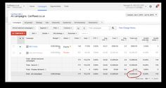 Adwords Campaign Stats