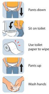 You can make toilet training easier for children with autism spectrum disorder by toilet training in steps and using visual supports and Social Stories™.