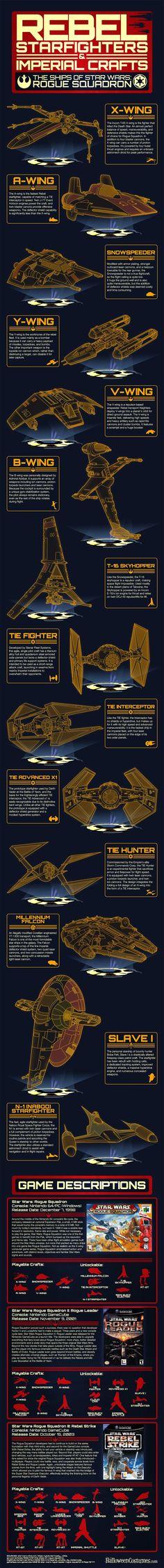Star Wars: Rebel Starfighters & Imperial Crafts