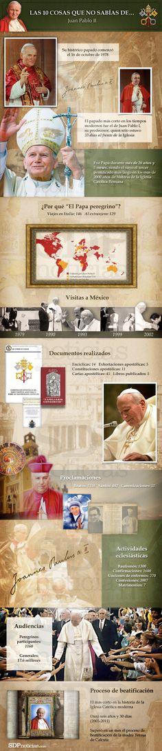 10 datos sobre Juan Pablo II #infografia