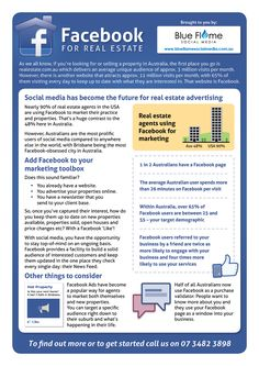 Facebook for Real Estate: How Social Media has become the future for real estate advertising... Source: www.pinterest.com/pin/146437425354495264/ Visit us: www.metrorealtyusa.com/about/