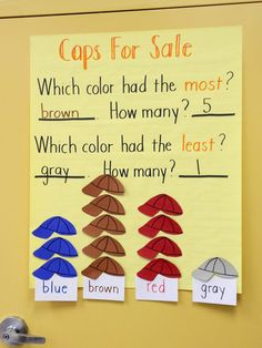Math concepts with Caps For Sale