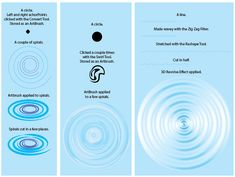 How did I make this ripple effect before? | Adobe Community