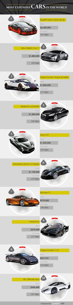 Nice Lamborghini: Graphs, Infographics  Cars Check more at http://24car.top/2017/2017/07/08/lamborghini-graphs-infographics-cars/