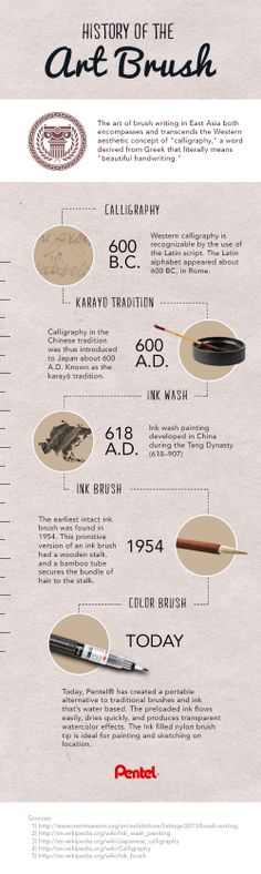 Did you know the Pentel Brush Pen has a long history? This infographic tells a story about calligraphy, ink wash and today's color brushes.