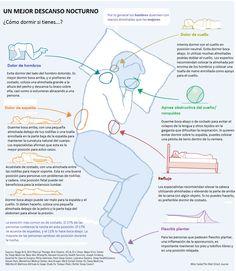 ¡Los Beneficios De Cada Posición Para Dormir!   Salud - Todo-Mail