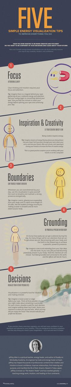 5 Simple Energy Visualization Tips - #infographic