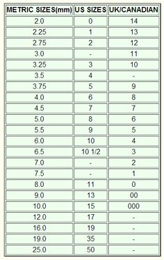 HattieMyLove: Needle Gauge Conversion Table Chart