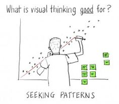 Visual Thinking is good for seeking patterns #NMN