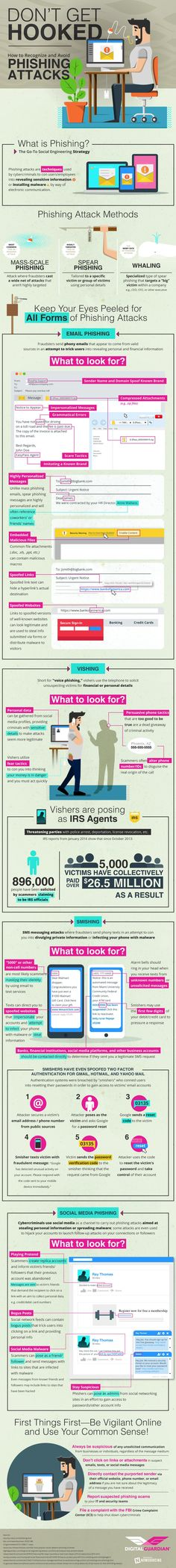 This Infographic Shows the Common Ways Scammers Try to Phish Your Account – technology Security Tips, Online Security, Web Security, Security Application, Mobile Security, Personal Security, Security Guard, Cyber Security Awareness, Socialism