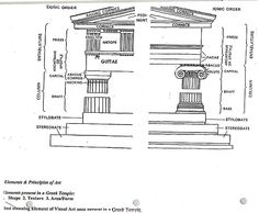 ancient roman architecture U shaped arch window pediments - Google zoeken