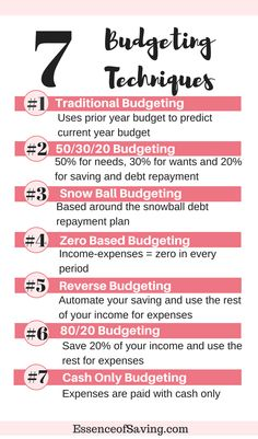 personal finance 7 budgeting techniques to choose from Budgeting Finances, Budgeting Tips, Budgeting Worksheets, Ways To Save Money, Money Saving Tips, Money Tips, Saving Ideas, Money Hacks, Faire Son Budget