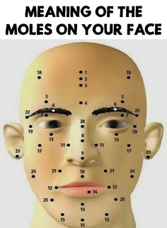 Meaning Of The Moles On Your Face