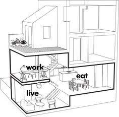Formal Analysis of Bauhaus Essay