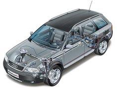 Audi Allroad, Audi A6, Cars, Vehicles, Awesome, Autos, Car, Car, Automobile