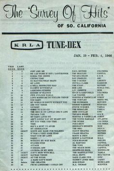 Top 40 hits for Jan. 29- Feb. 4, 1966.