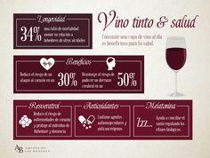 Vino Tinto & Salud #infografía