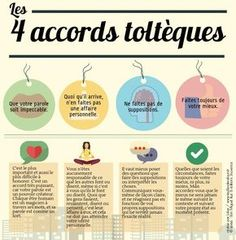 4 accords toltèques | Piktochart Infographic Editor