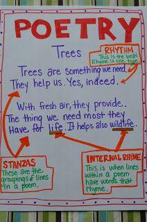 RL 4.5 Literacy & Math Ideas: Common Core Strategies: Understanding Standard RL.5 Characteristics of Genres