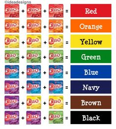 Jello Jigglers color chart for mixing. Need Black? Mix two purples and a green! #jello #jellocolors