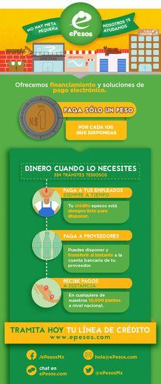 buro.ePesos.com
