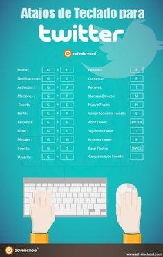 Atajos de teclado para Twitter #infografia #infographic #socialmedia