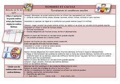 Mathématiques cycle 3 Nouveaux programmes - La classe de Luccia !