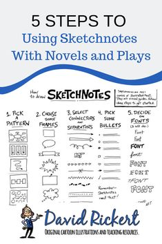 education - Using Sketchnotes With Novels and Plays David Rickert High School Reading, English Lessons, Ap English, Middle School, School School, School Stuff, Literature Circles, Sketch Notes, School Lessons
