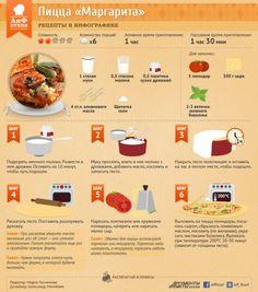 диетическая еда рецепты простые для похудения